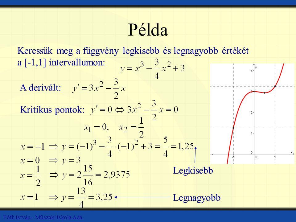 Példa Keressük meg a függvény legkisebb és legnagyobb értékét a [-1,1] intervallumon: A derivált: Kritikus pontok: